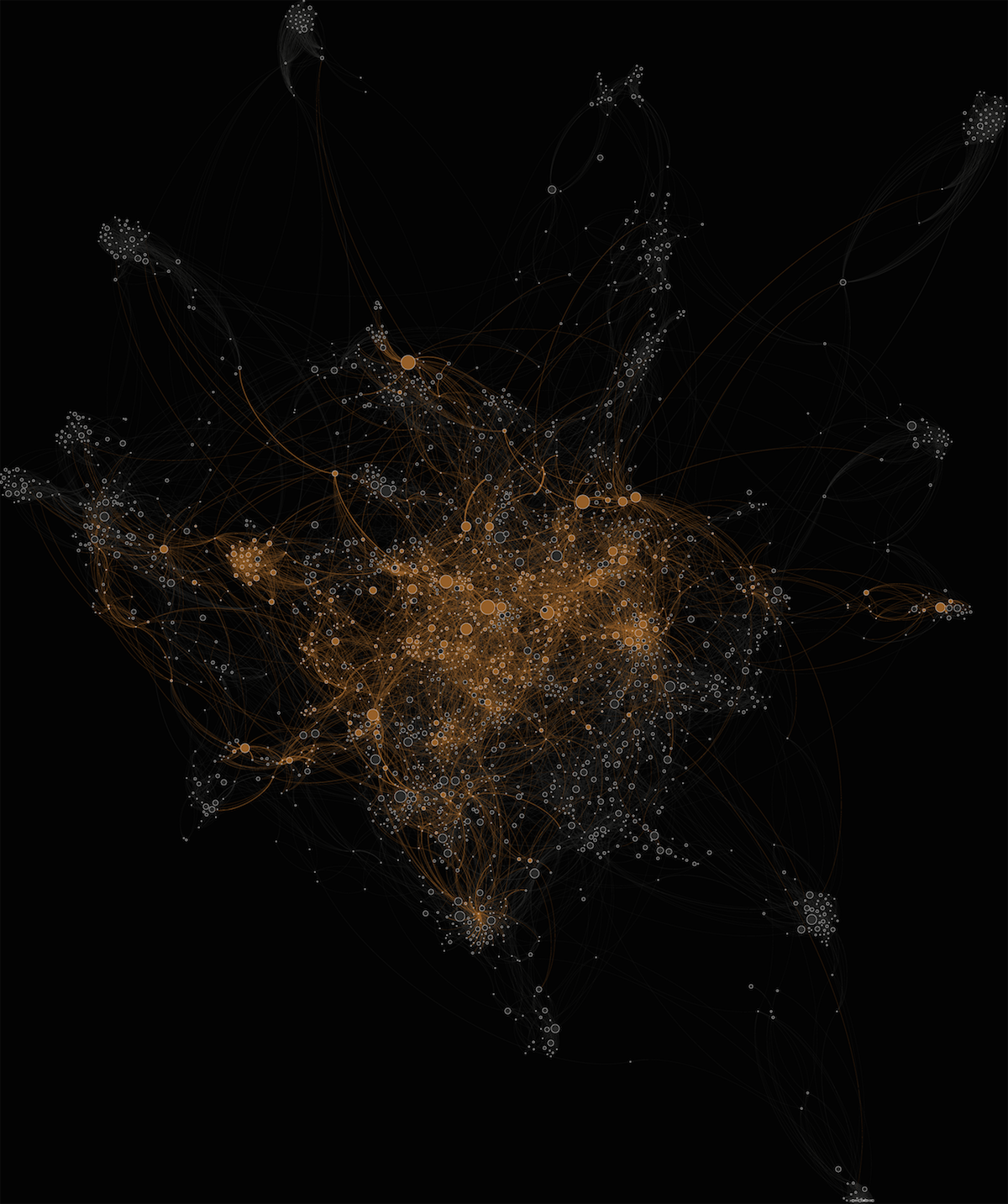Big Citation Network SNA